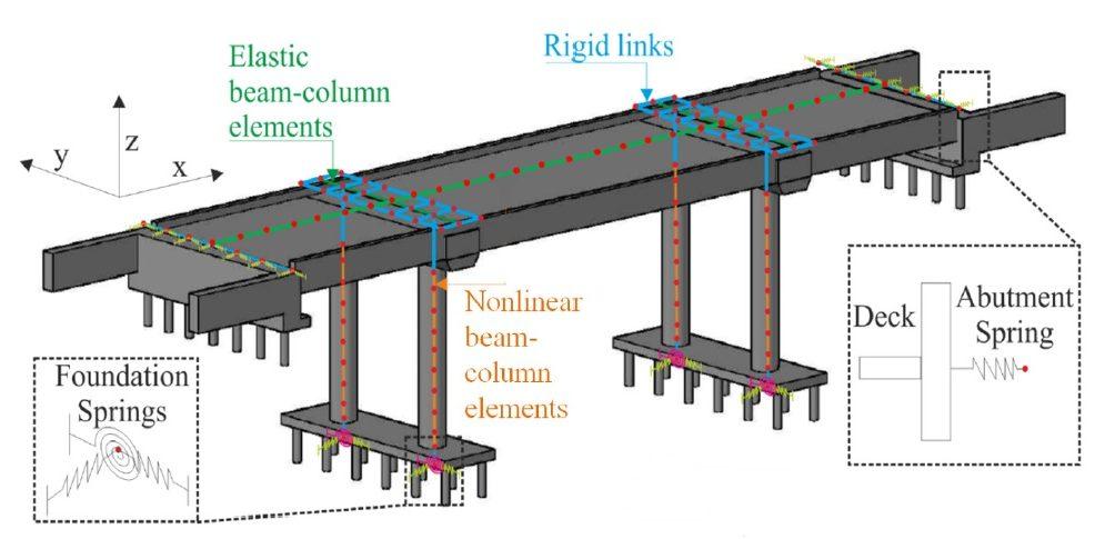 دوره تخصصی مدلسازی پل در اپنسیس